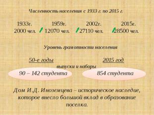 Численность населения с 1933 г. по 2015 г. 1933г. 1959г. 2002г. 2015г. 2000
