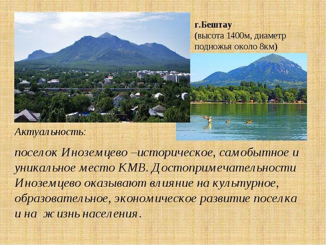 Актуальность: поселок Иноземцево –историческое, самобытное и уникальное место...