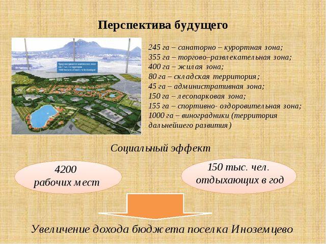 Перспектива будущего 245 га – санаторно – курортная зона; 355 га – торгово–р...