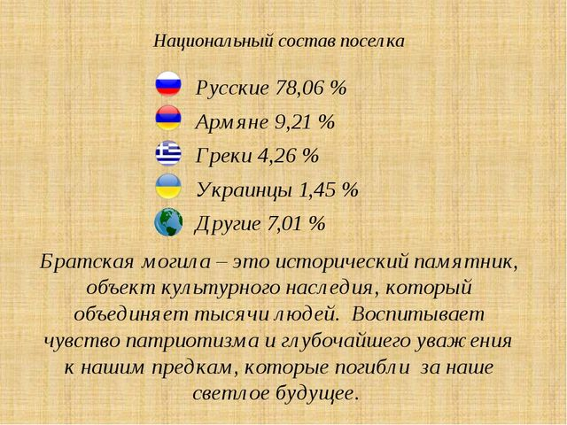 Национальный состав поселка Русские 78,06 % Армяне 9,21 % Греки 4,26 % Украин...