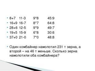 8+711-39*845:9 16+916-78*764:8 28+612-59*949:7 19+515-96*8