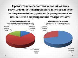 Сравнительно-сопоставительный анализ результатов констатирующего и контрольно