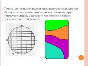 Сочетание четырех родственно-контрастных цветов образуется на основе вписанно