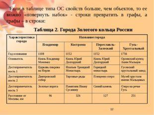 Таблица ООО – это таблица, которая описывает пары объектов и только одно сво