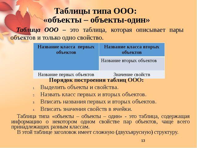 Общий вид таблиц типа ООО «объекты-объекты-один»: Имя первого класса объекто...