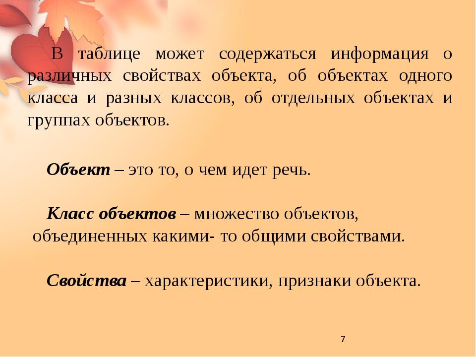 Таблицы типа ОС: «объекты - свойства» Таблица ОС – это таблица, в которой ра...