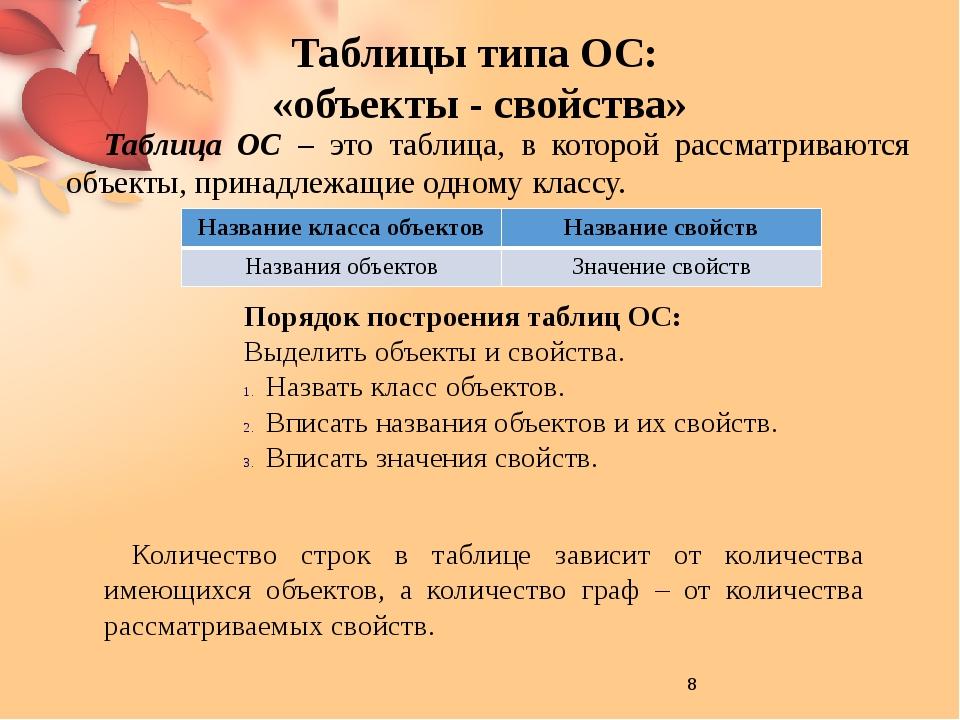 Общий вид таблиц типа ОС (объекты-свойства): Имя класса объектов Имя свойств...