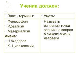 Ученик должен: Знать термины: Философия Идеализм Материализм Имена: Н.Фёдоров