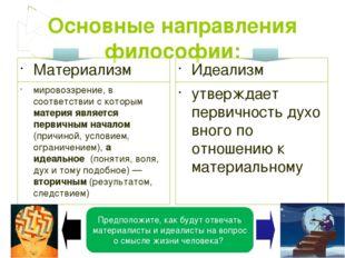 Основные направления философии: Материализм мировоззрение, в соответствии с к
