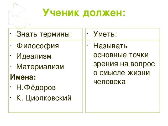 Ученик должен: Знать термины: Философия Идеализм Материализм Имена: Н.Фёдоров...