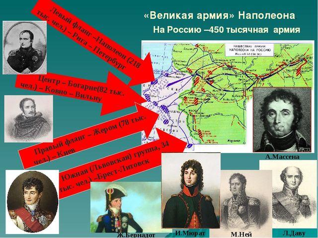 «Великая армия» Наполеона. На Россию –450 тысячная армия Левый фланг –Наполео...
