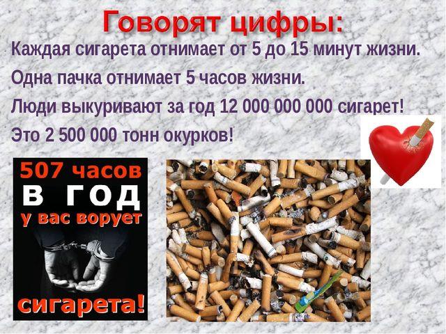 Каждая сигарета отнимает от 5 до 15 минут жизни. Одна пачка отнимает 5 часов...
