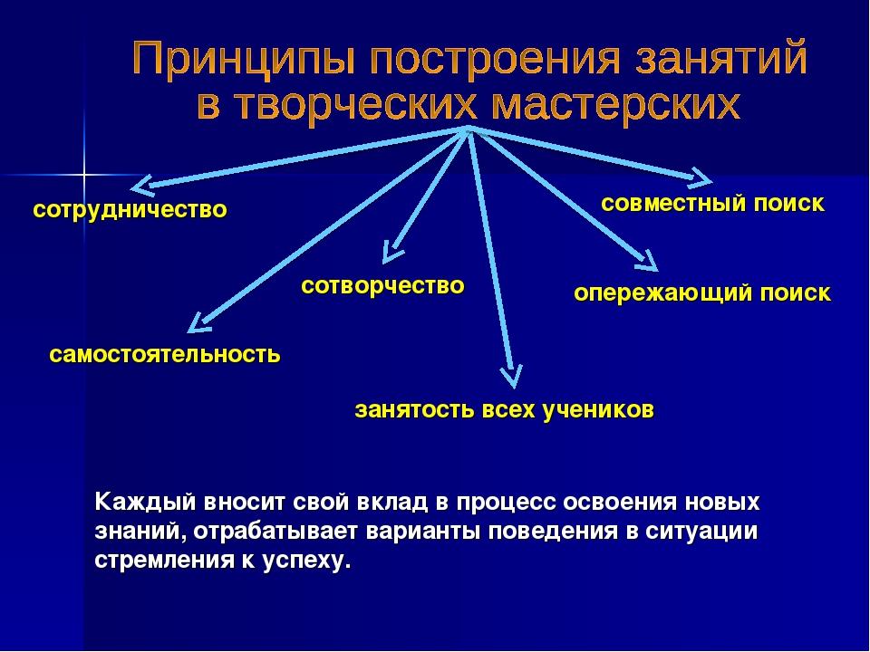 занятость всех учеников сотрудничество совместный поиск сотворчество самостоя...