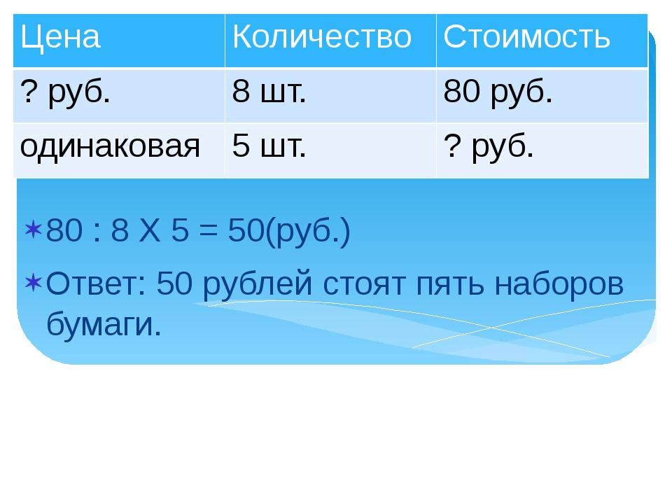 80 : 8 Х 5 = 50(руб.) Ответ: 50 рублей стоят пять наборов бумаги. Цена Количе...