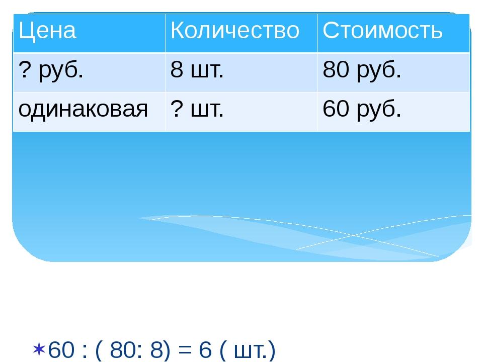 60 : ( 80: 8) = 6 ( шт.) Ответ : 6 наборов бумаги можно купить на 60 рублей....