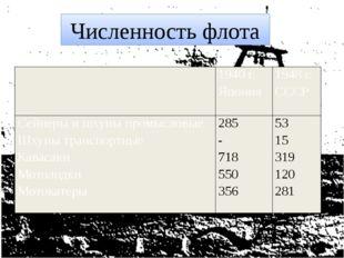 Численность флота  1940 г. Япония 1948 г. СССР Сейнеры и шхуны промысловые Ш