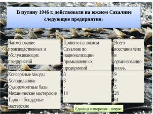 В путину 1946 г. действовали на южном Сахалине следующие предприятия: . Един