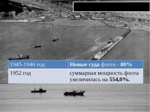 Порт Отомари ( Корсаков). 1945 год 1945-1946 год Новыесудафлота -80% 1952 го