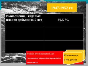 1947-1952 гг. Полная восстановительная стоимость национализированного состави