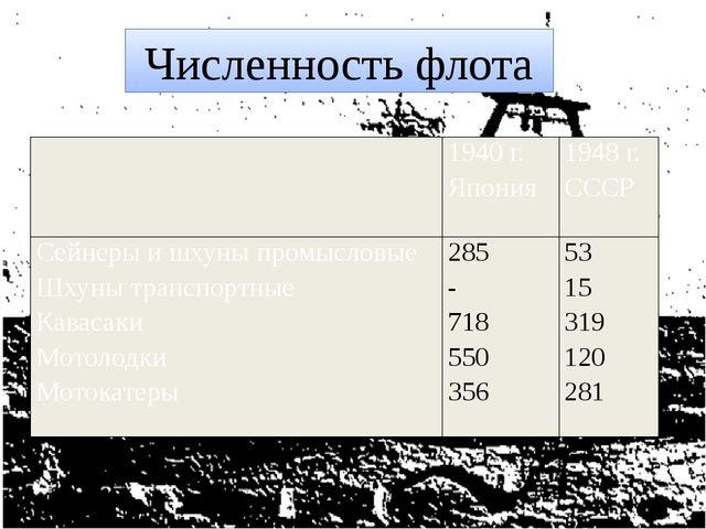 Численность флота  1940 г. Япония 1948 г. СССР Сейнеры и шхуны промысловые Ш...