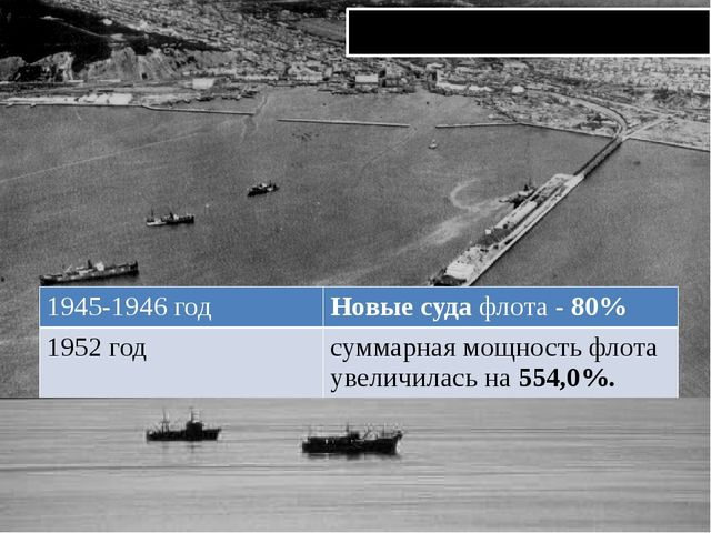 Порт Отомари ( Корсаков). 1945 год 1945-1946 год Новыесудафлота -80% 1952 го...