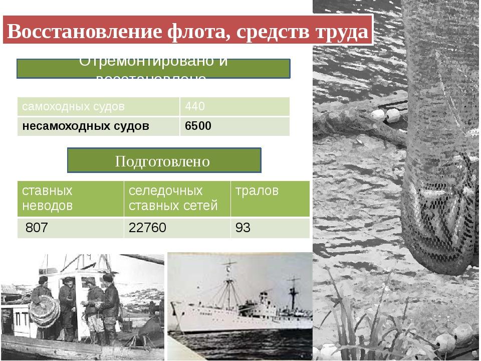 Восстановление флота, средств труда Отремонтировано и восстановлено Подготовл...