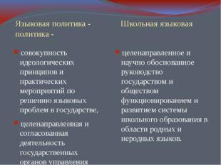 Языковая политика - Школьная языковая политика - совокупность идеологических