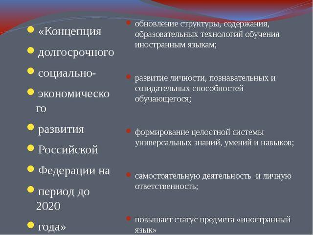 «Концепция долгосрочного социально- экономического развития Российской Федера...