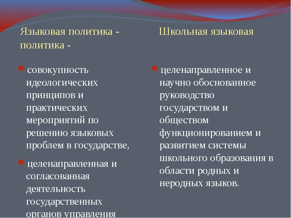Языковая политика - Школьная языковая политика - совокупность идеологических...