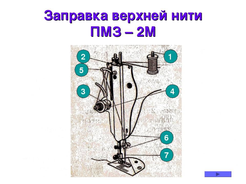 * Заправка верхней нити ПМЗ – 2М 1 2 5 3 4 6 7