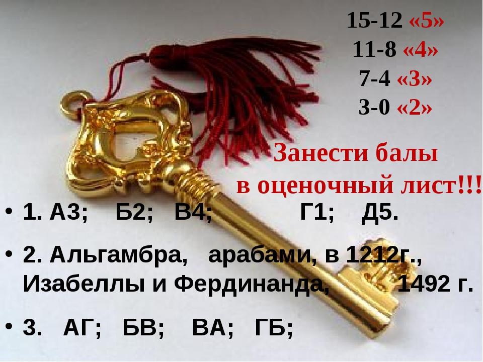 1. А3; Б2; В4; Г1; Д5. 2. Альгамбра, арабами, в 1212г., Изабеллы и Фердинанда...