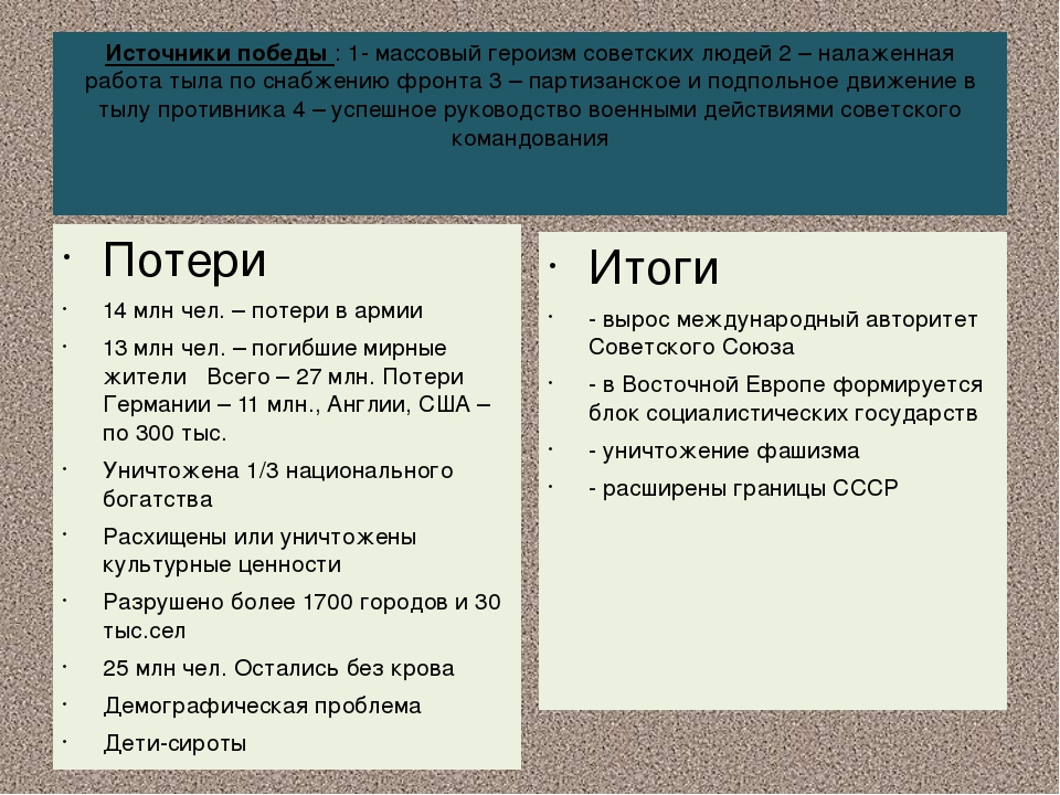 Источники победы : 1- массовый героизм советских людей 2 – налаженная работа...