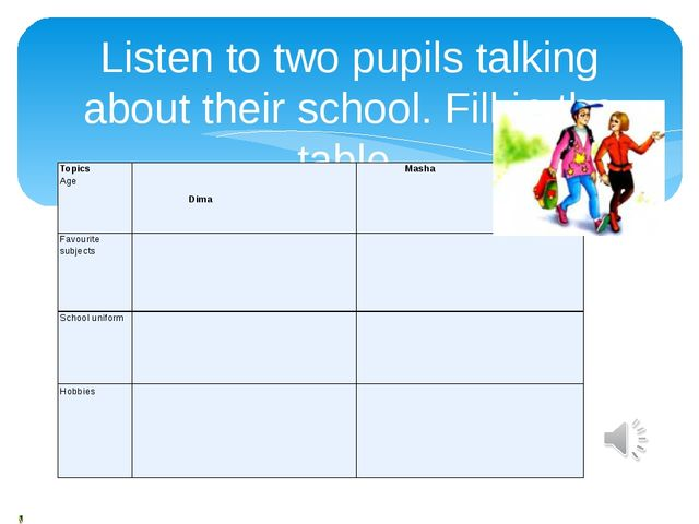 Listen to two pupils talking about their school. Fill in the table. Topics Ag...