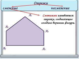 А1 А2 А3 А4 А5 Смежными называются отрезки, соединяющие соседние вершины фигу