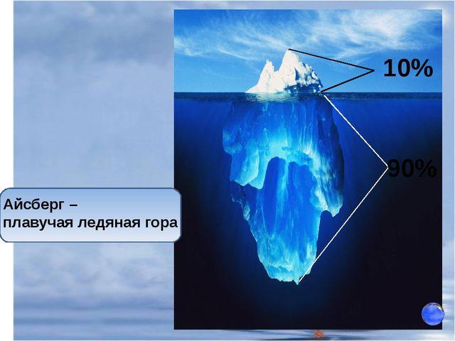 Источники информации http://www.oilpaintingsshop.com/wp-content/uploads/2013/...
