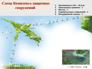 Схема Комплекса защитных сооружений * Протяженность КЗС – 25,4 км Транспортны