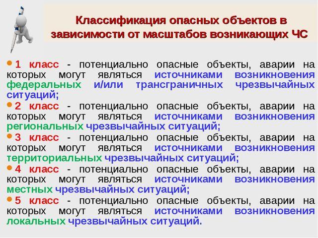 Классификация опасных объектов в зависимости от масштабов возникающих ЧС 1 кл...