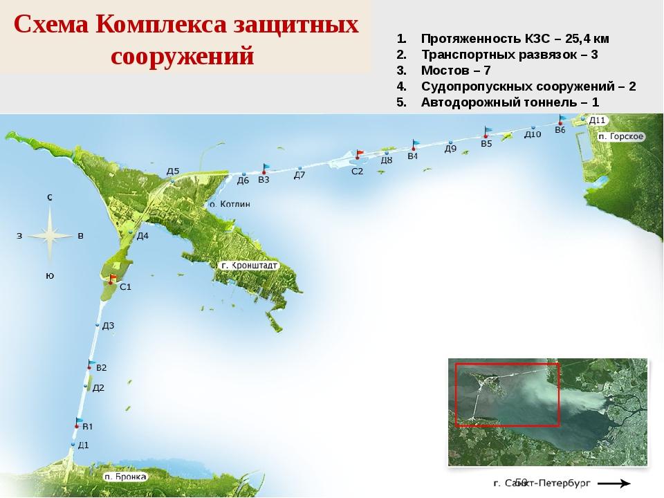 Схема Комплекса защитных сооружений * Протяженность КЗС – 25,4 км Транспортны...
