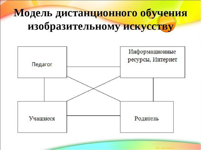 Модель дистанционного обучения изобразительному искусству