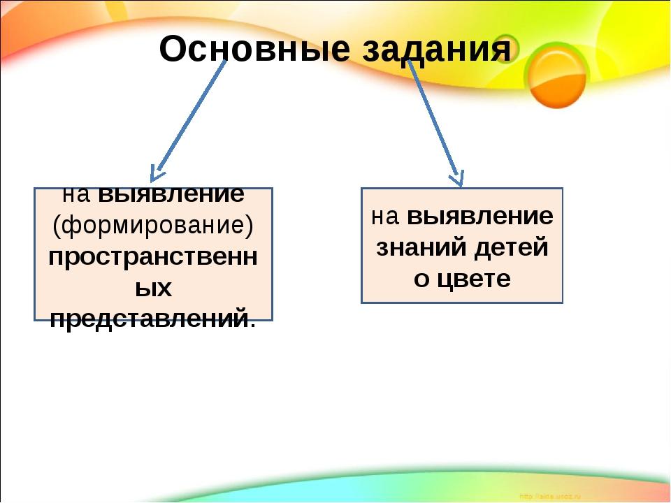 Основные задания на выявление (формирование) пространственных представлений....