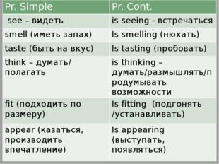 Pr.Simple Pr. Cont. see – видеть isseeing -встречаться smell (иметьзапах)
