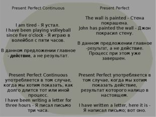 Present Perfect Continuous Present Perfect Iamtired- Я устал.  I havebeenpla