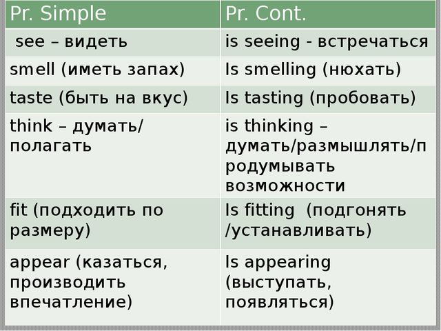 Pr.Simple Pr. Cont. see – видеть isseeing -встречаться smell (иметьзапах)  ...