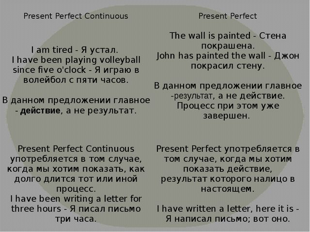 Present Perfect Continuous Present Perfect Iamtired- Я устал.  I havebeenpla...