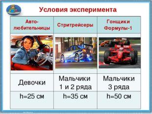 Условия эксперимента Авто- любительницыСтритрейсерыГонщики Формулы-1  Дев