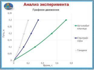 Анализ эксперимента