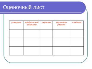Оценочный лист учащиесяграфический диктантпересказгрупповая работатаблица