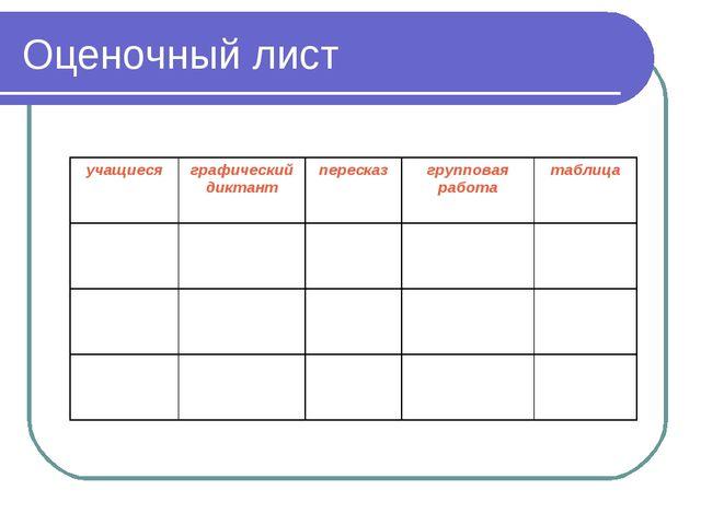 Оценочный лист учащиесяграфический диктантпересказгрупповая работатаблица...
