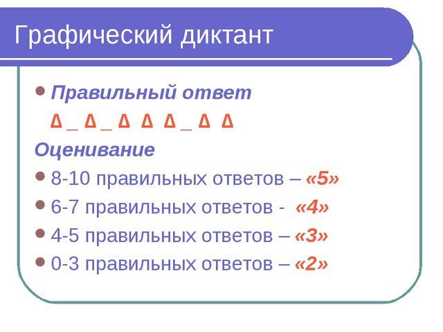 Графический диктант Правильный ответ ∆ _ ∆ _ ∆ ∆ ∆ _ ∆ ∆ Оценивание 8-10 прав...