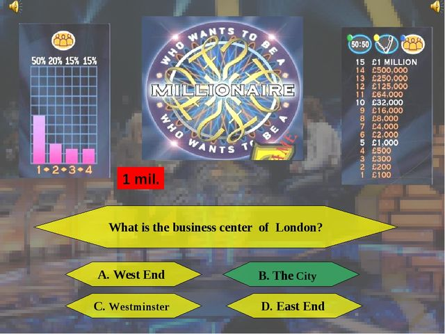What is the business center of London? A. West End B. The City C. Westminster...